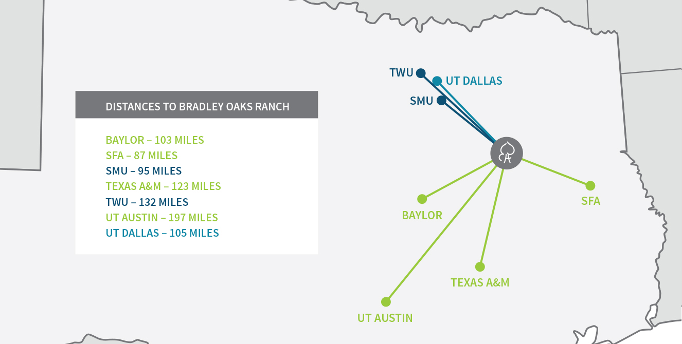 Map of distances to Bradley Oaks Ranch from universities in Texas